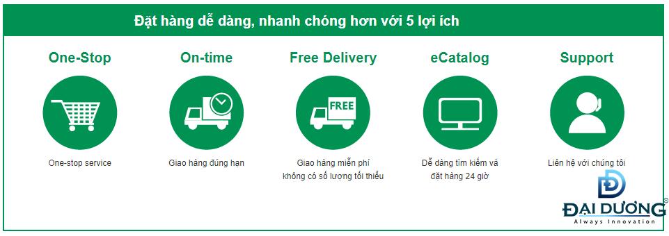 Quy trình đặt hàng dễ dàng từ Đại Dương Corp