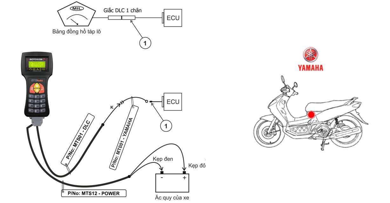 Ưu điểm của máy chuẩn đoán lỗi xe máy