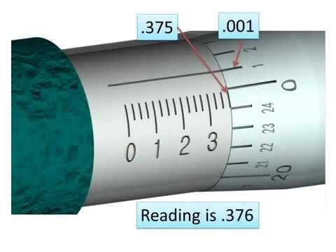 Cách đọc thước Panme