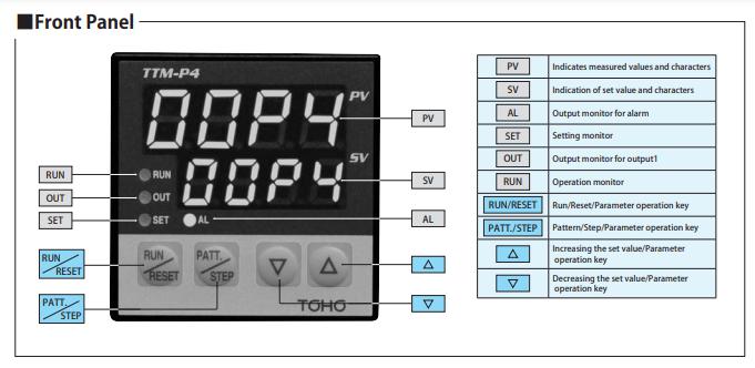 Hướng dẫn sử dụng và cài đặt bộ cảm biến nhiệt độ Toho