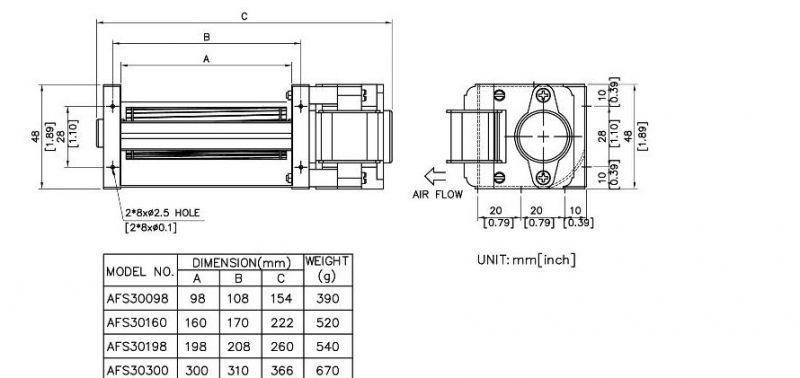 Quạt làm mát SYM BANG AFS30300V2HB