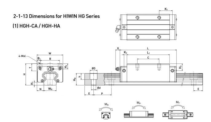 Kích thước HGH25CA